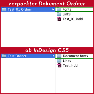 Man kann mit InDesign Fonts temporär laden?